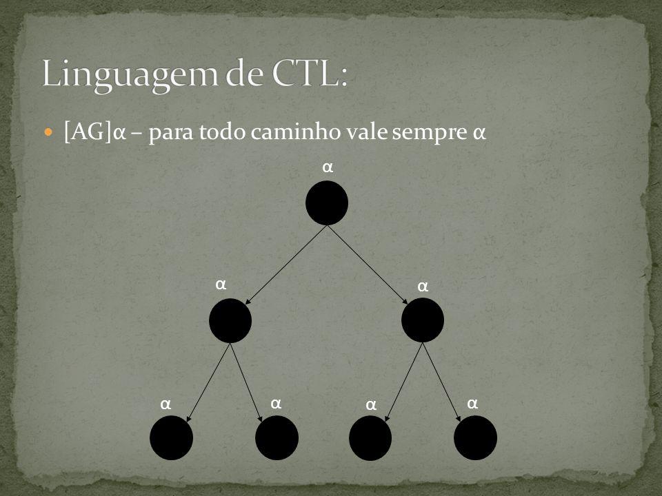 Linguagem de CTL: [AG]α – para todo caminho vale sempre α α